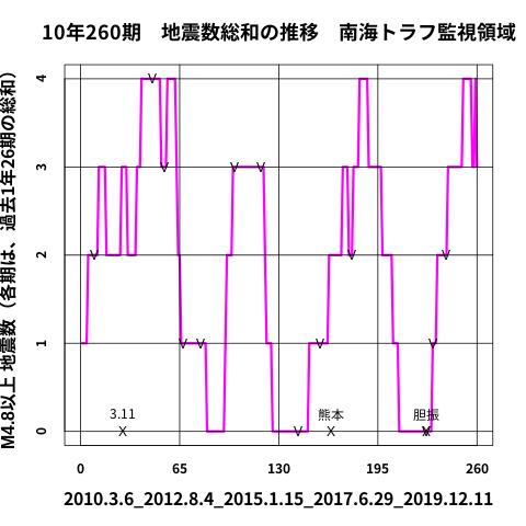 f:id:yoshihide-sugiura:20191213125752p:plain