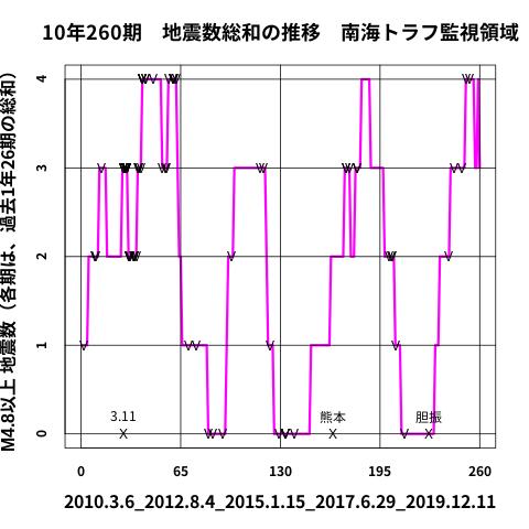 f:id:yoshihide-sugiura:20191213130022p:plain