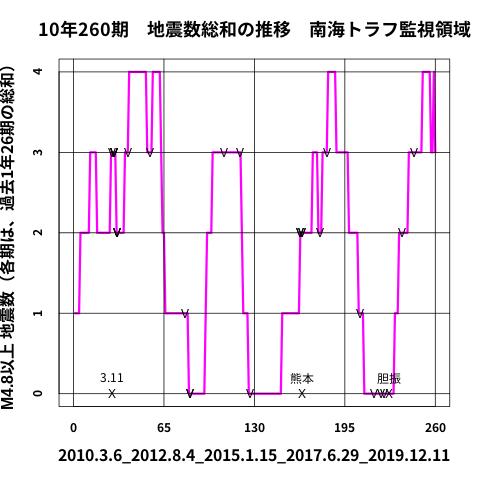 f:id:yoshihide-sugiura:20191213130206p:plain