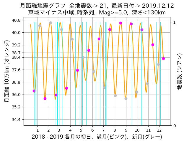 f:id:yoshihide-sugiura:20191214001131p:plain