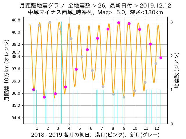 f:id:yoshihide-sugiura:20191214001231p:plain