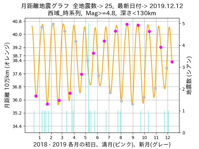 f:id:yoshihide-sugiura:20191214001325p:plain