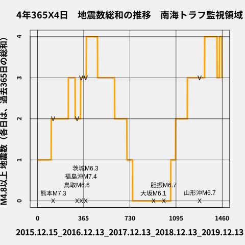 f:id:yoshihide-sugiura:20191215003122p:plain
