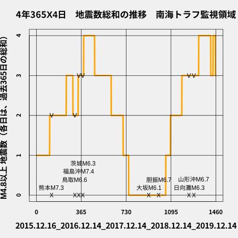 f:id:yoshihide-sugiura:20191216002703p:plain