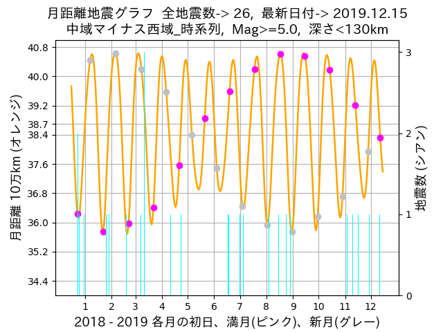 f:id:yoshihide-sugiura:20191217001410p:plain