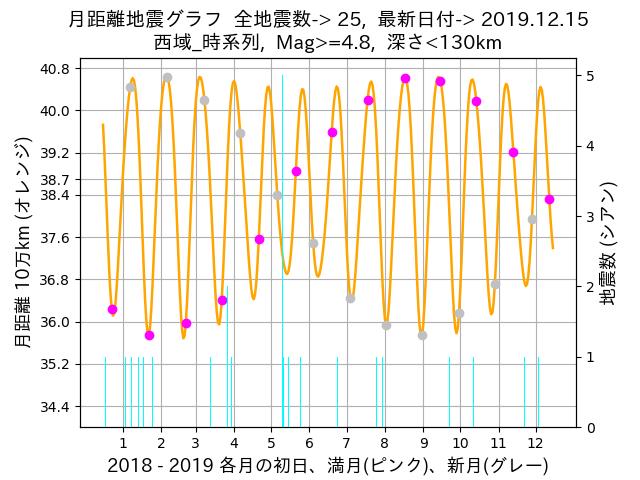 f:id:yoshihide-sugiura:20191217001513p:plain