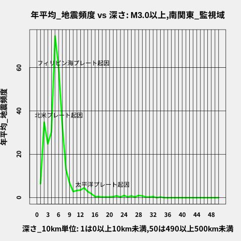f:id:yoshihide-sugiura:20191218172848p:plain