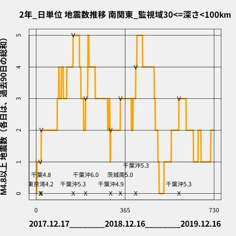 f:id:yoshihide-sugiura:20191218172926p:plain