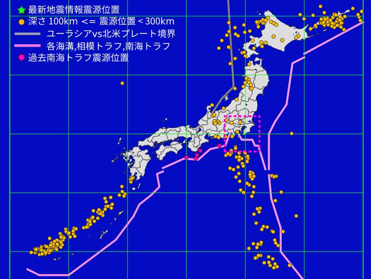 f:id:yoshihide-sugiura:20191218181652p:plain