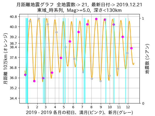 f:id:yoshihide-sugiura:20191223021200p:plain