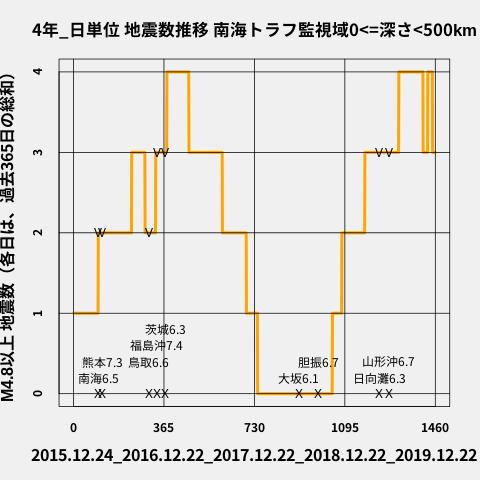 f:id:yoshihide-sugiura:20191224061845p:plain