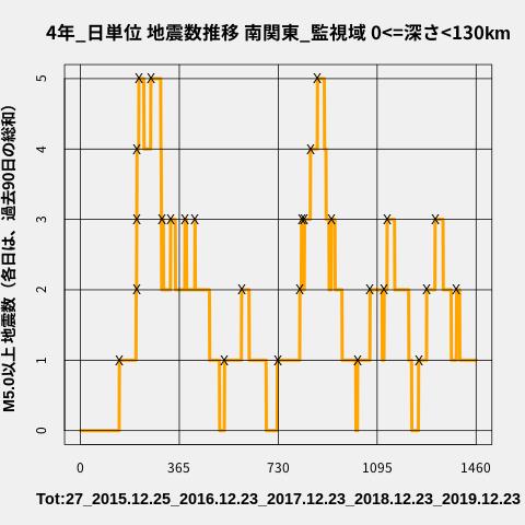 f:id:yoshihide-sugiura:20191225161701p:plain