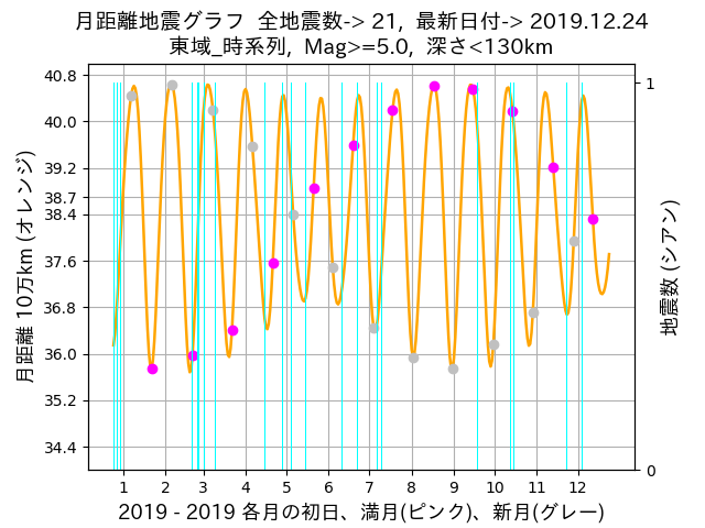 f:id:yoshihide-sugiura:20191226002519p:plain