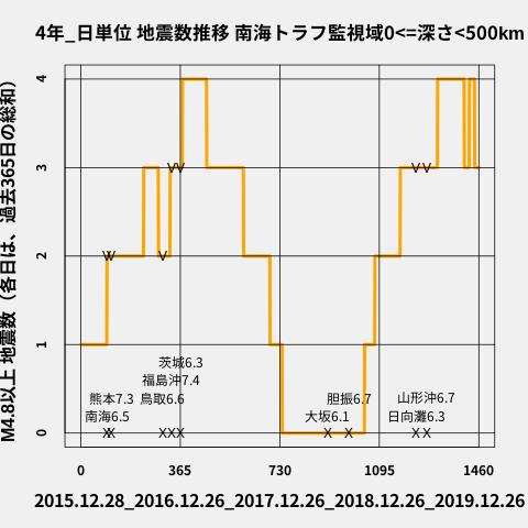f:id:yoshihide-sugiura:20191228005131p:plain