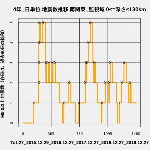 f:id:yoshihide-sugiura:20191229063747p:plain