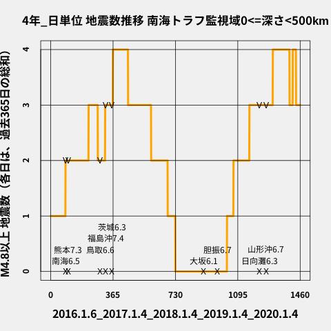 f:id:yoshihide-sugiura:20200106001935p:plain