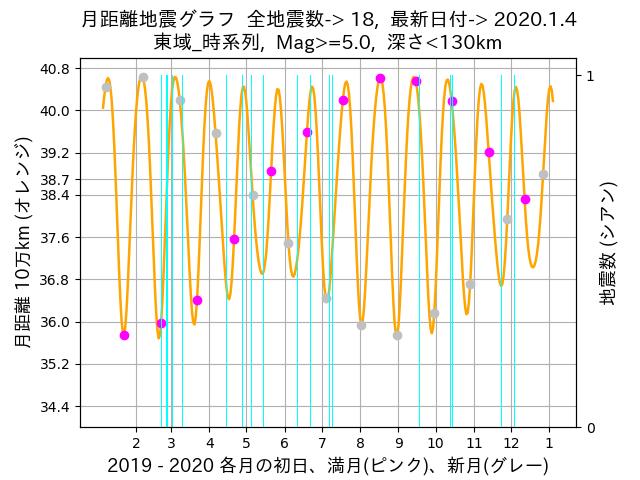 f:id:yoshihide-sugiura:20200106002234p:plain