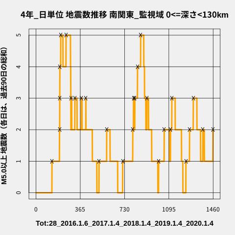f:id:yoshihide-sugiura:20200106002516p:plain