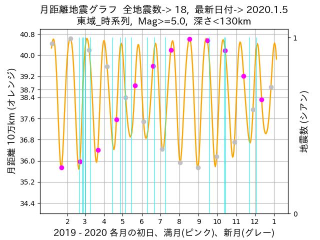 f:id:yoshihide-sugiura:20200107021603p:plain
