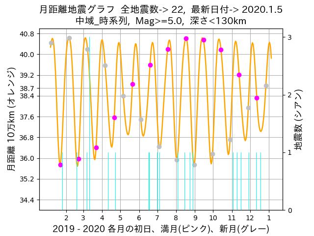 f:id:yoshihide-sugiura:20200107021657p:plain