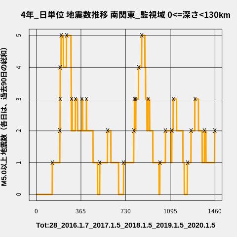 f:id:yoshihide-sugiura:20200107021842p:plain