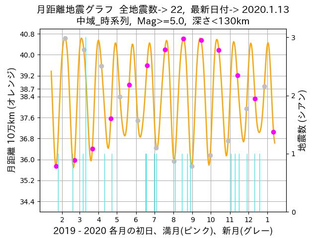 f:id:yoshihide-sugiura:20200115002207p:plain