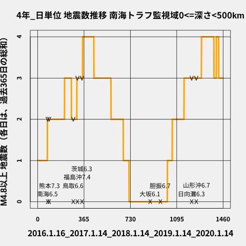 f:id:yoshihide-sugiura:20200116004046p:plain