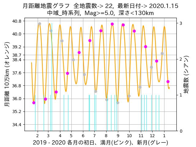 f:id:yoshihide-sugiura:20200117012342p:plain