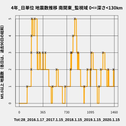 f:id:yoshihide-sugiura:20200117012523p:plain