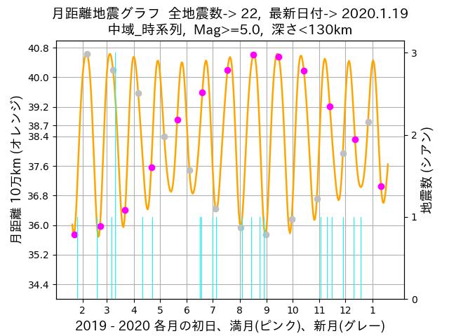 f:id:yoshihide-sugiura:20200121001341p:plain