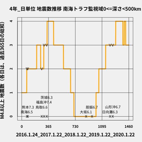 f:id:yoshihide-sugiura:20200124001658p:plain