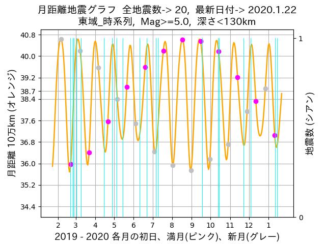 f:id:yoshihide-sugiura:20200124001834p:plain
