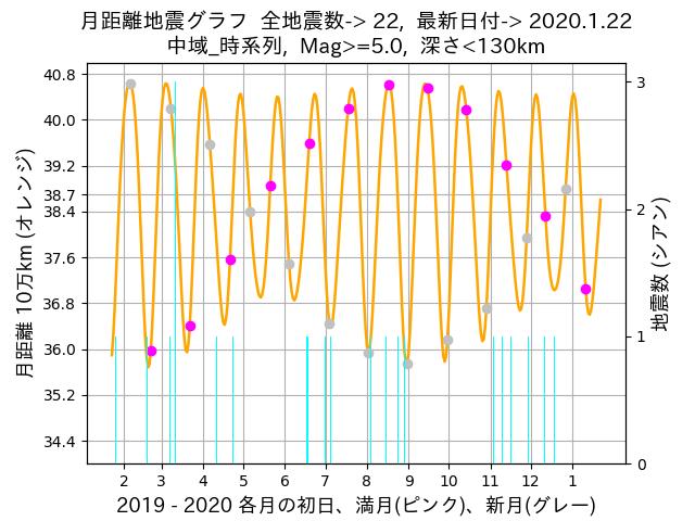 f:id:yoshihide-sugiura:20200124001945p:plain