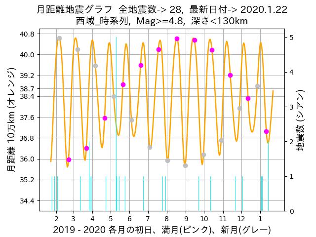 f:id:yoshihide-sugiura:20200124002034p:plain