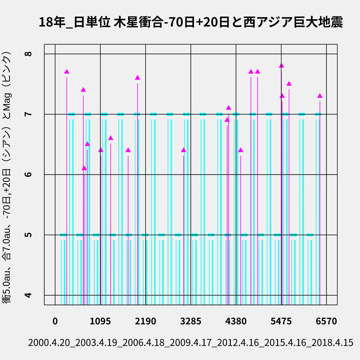 f:id:yoshihide-sugiura:20200124081124p:plain