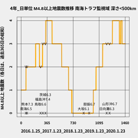 f:id:yoshihide-sugiura:20200125005425p:plain