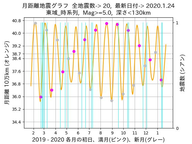 f:id:yoshihide-sugiura:20200126001351p:plain