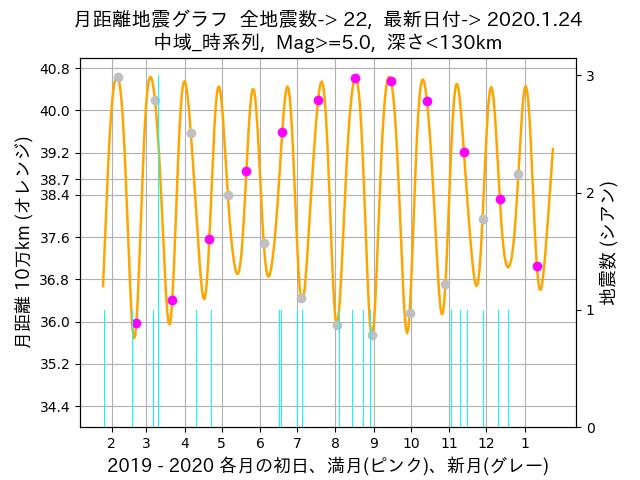 f:id:yoshihide-sugiura:20200126001450p:plain