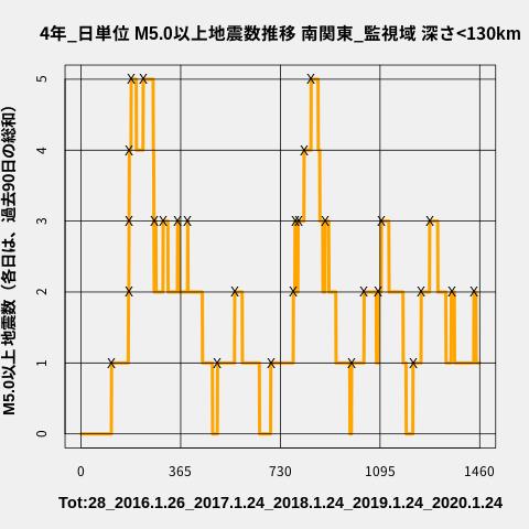 f:id:yoshihide-sugiura:20200126001625p:plain
