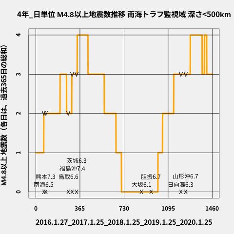 f:id:yoshihide-sugiura:20200127011811p:plain