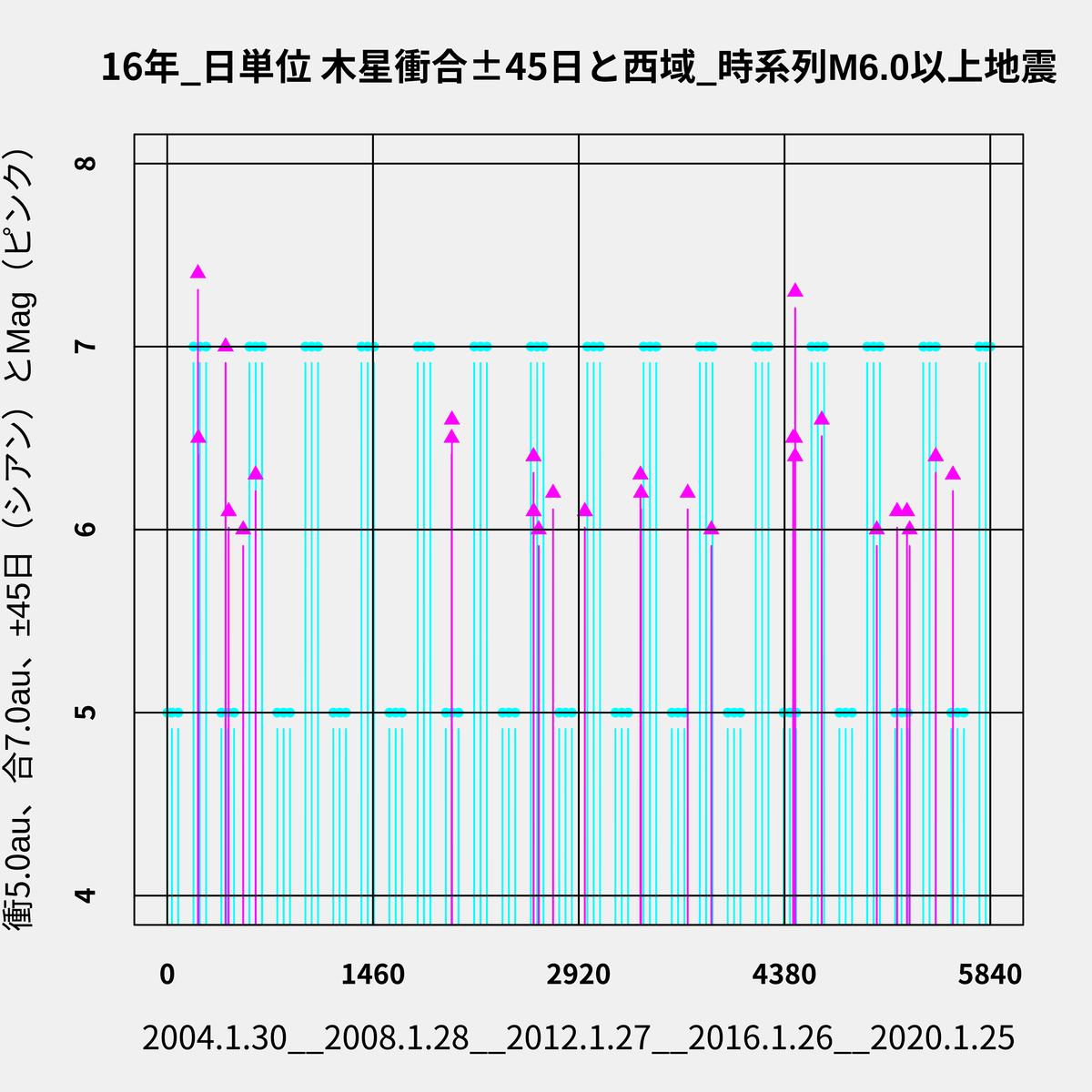 f:id:yoshihide-sugiura:20200127023436p:plain