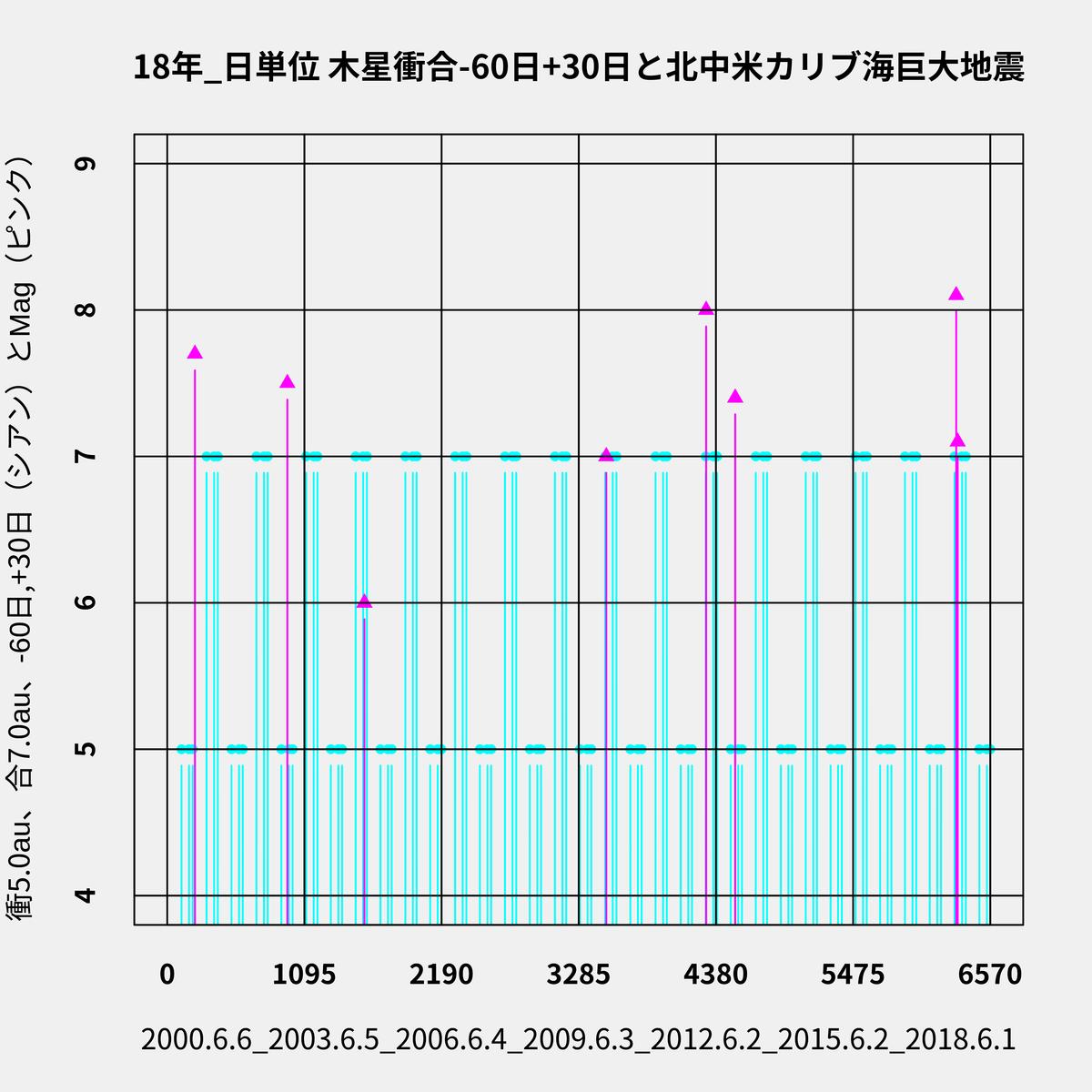 f:id:yoshihide-sugiura:20200127115604p:plain