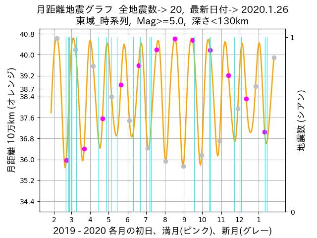 f:id:yoshihide-sugiura:20200128001429p:plain