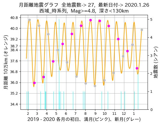 f:id:yoshihide-sugiura:20200128001624p:plain