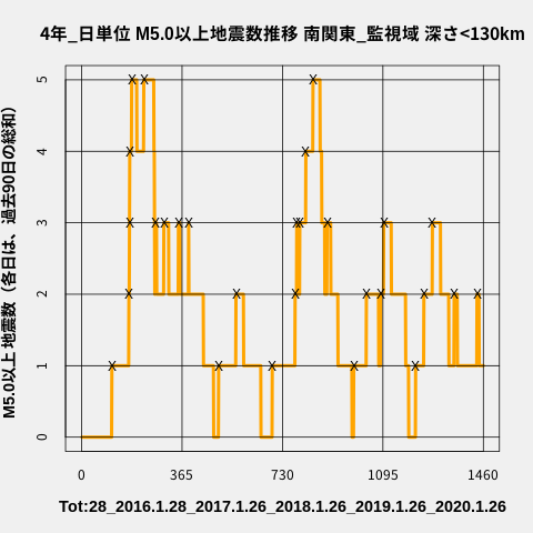 f:id:yoshihide-sugiura:20200128001654p:plain