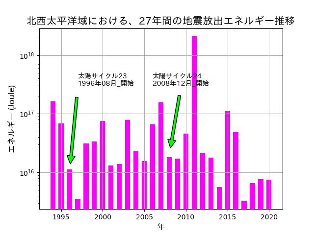 f:id:yoshihide-sugiura:20200202000437p:plain