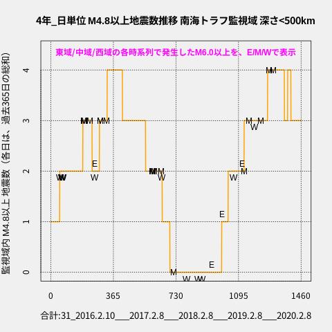 f:id:yoshihide-sugiura:20200210003747p:plain