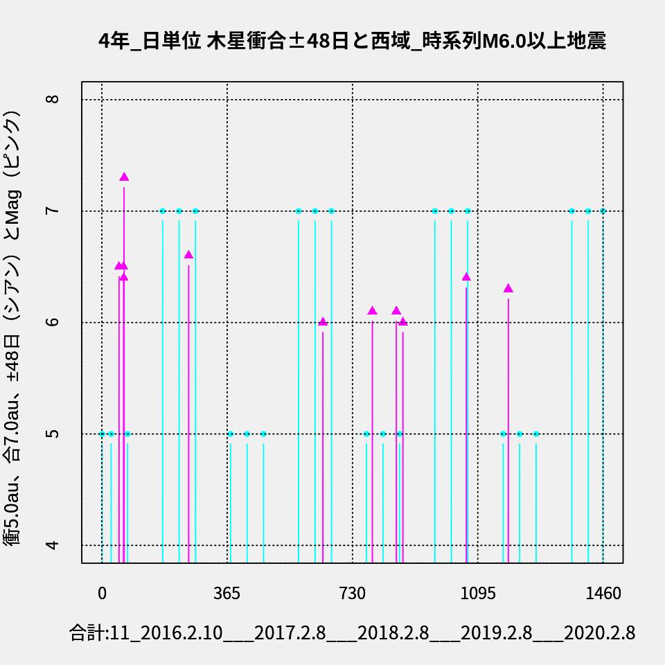 f:id:yoshihide-sugiura:20200210003810p:plain