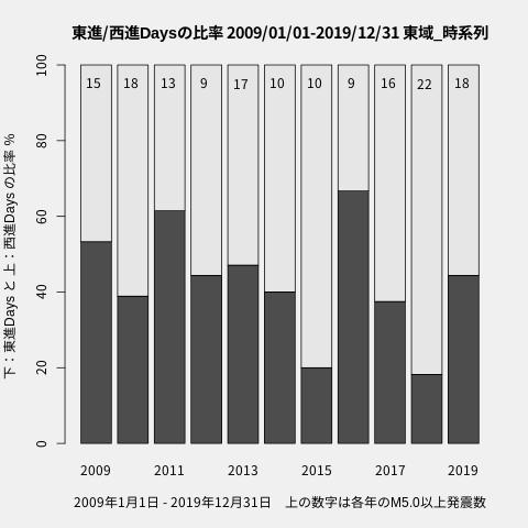 f:id:yoshihide-sugiura:20200213183912p:plain