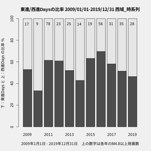 f:id:yoshihide-sugiura:20200213183952p:plain